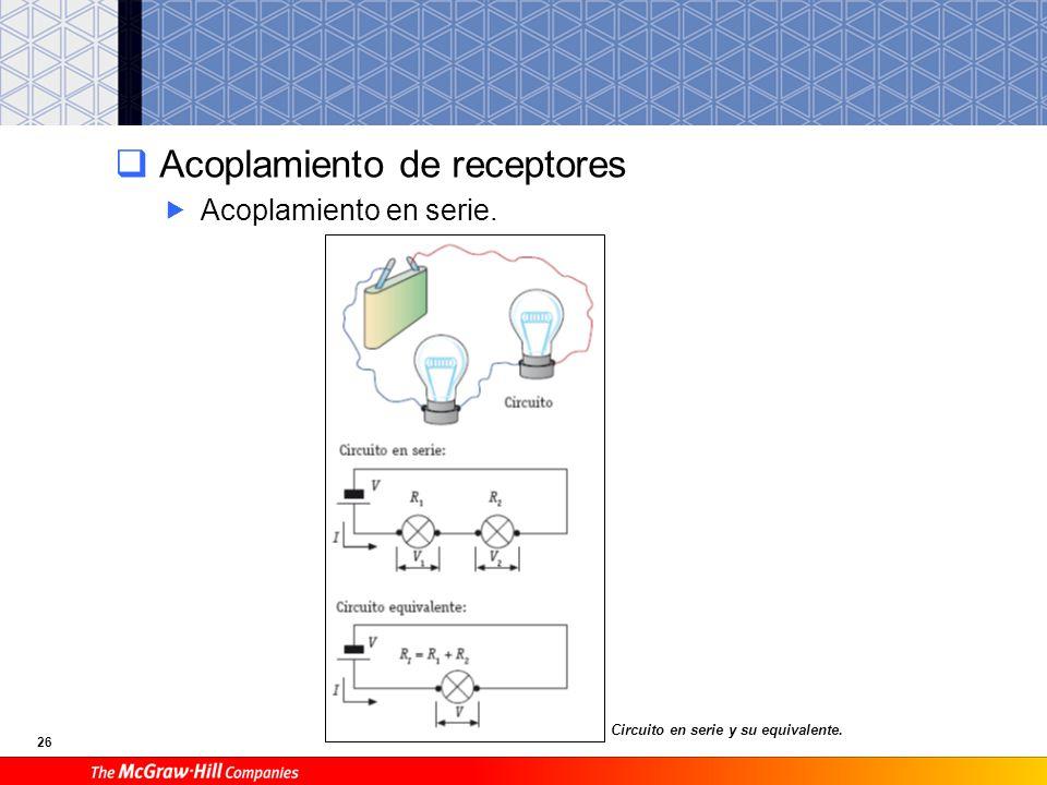 26 Acoplamiento de receptores Acoplamiento en serie. Circuito en serie y su equivalente.