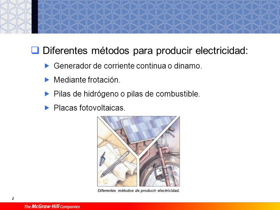 2 Diferentes métodos para producir electricidad: Generador de corriente continua o dinamo. Mediante frotación. Pilas de hidrógeno o pilas de combustib