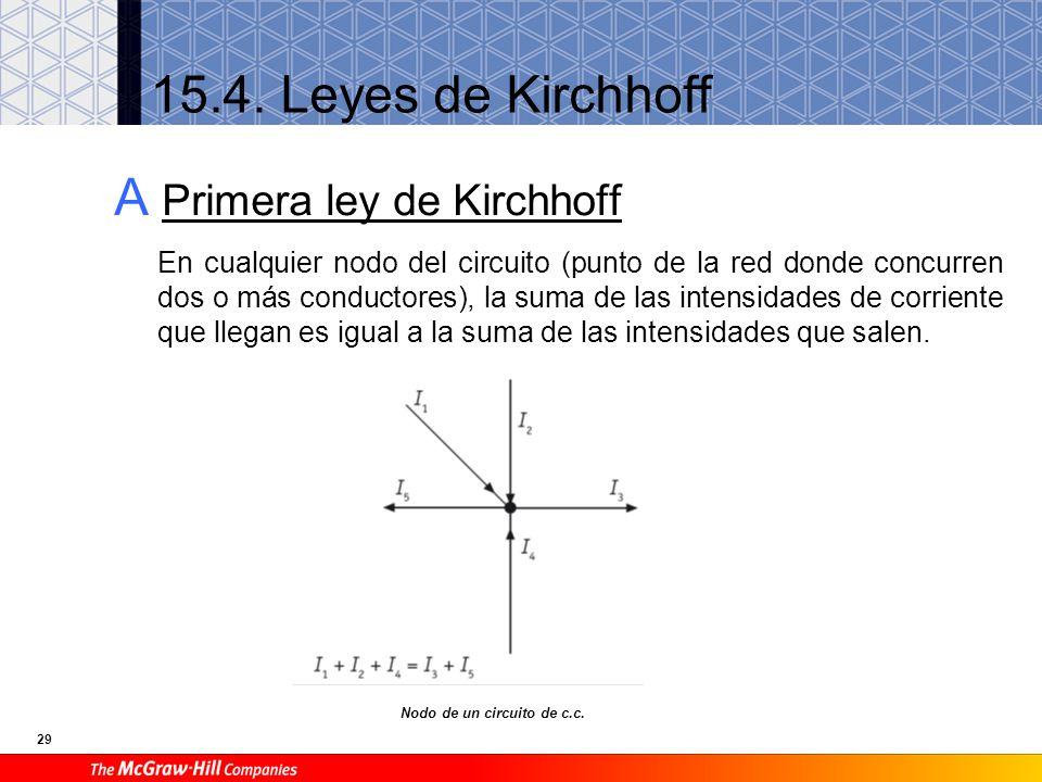 29 15.4. Leyes de Kirchhoff A Primera ley de Kirchhoff En cualquier nodo del circuito (punto de la red donde concurren dos o más conductores), la suma