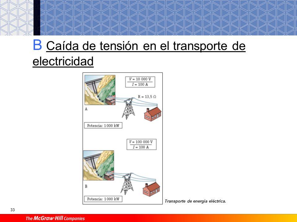 33 B Caída de tensión en el transporte de electricidad Transporte de energía eléctrica.