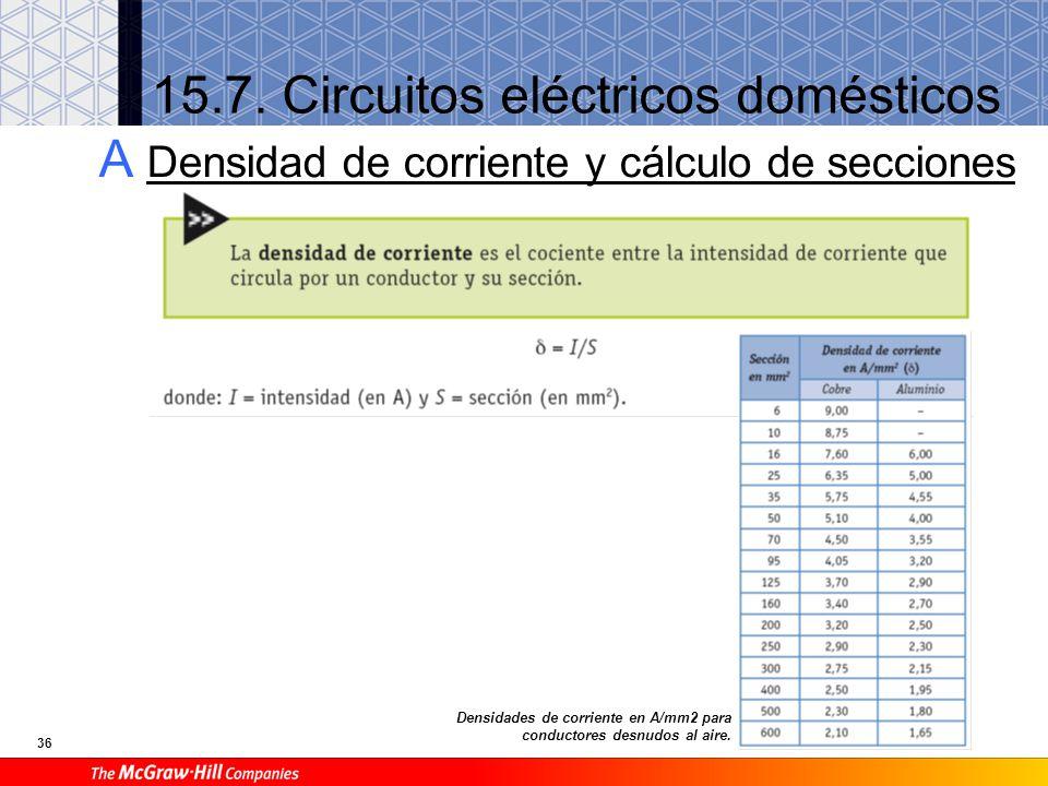 36 15.7. Circuitos eléctricos domésticos A Densidad de corriente y cálculo de secciones Densidades de corriente en A/mm2 para conductores desnudos al