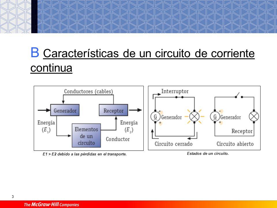 3 B Características de un circuito de corriente continua Estados de un circuito. E1 > E2 debido a las pérdidas en el transporte.