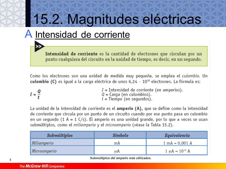 5 15.2. Magnitudes eléctricas A Intensidad de corriente Submúltiplos del amperio más utilizados.