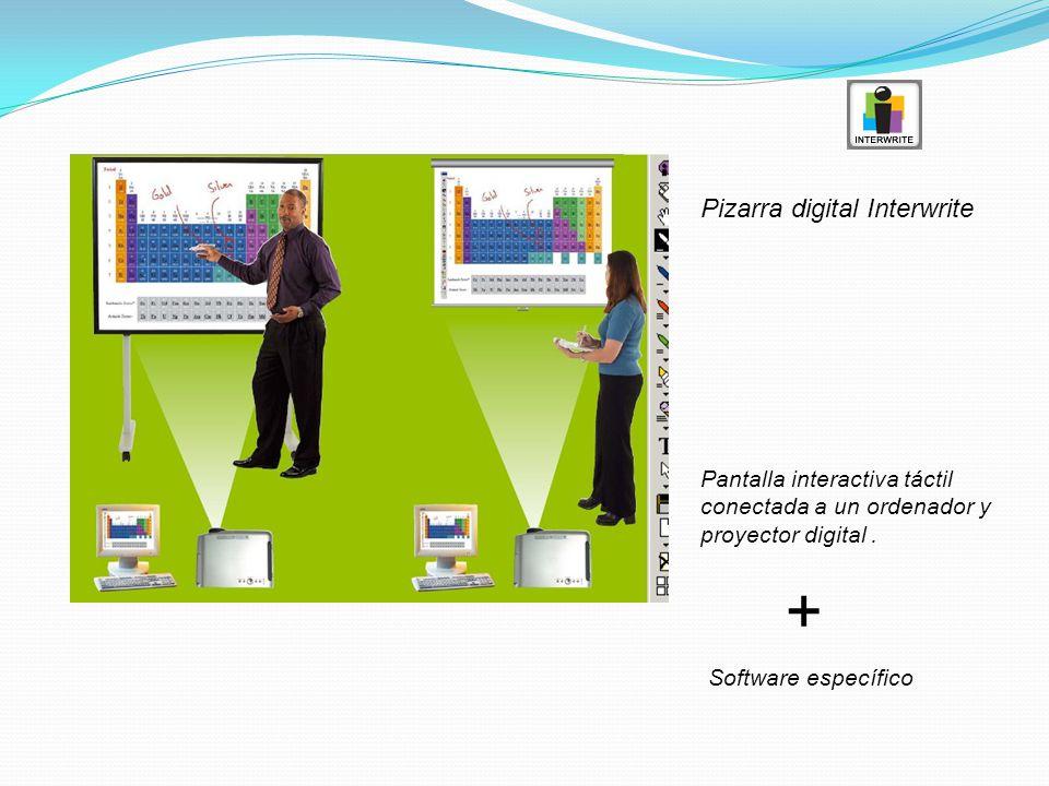 Pizarra Digital Interactiva SMART Board Pantalla interactiva táctil conectada a un ordenador y proyector digital. + Software específico