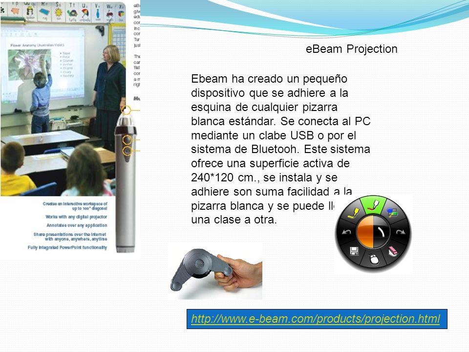 pizarra ACTIVboard, Promethean Pantalla interactiva táctil conectada a un ordenador y proyector digital. + Software específico