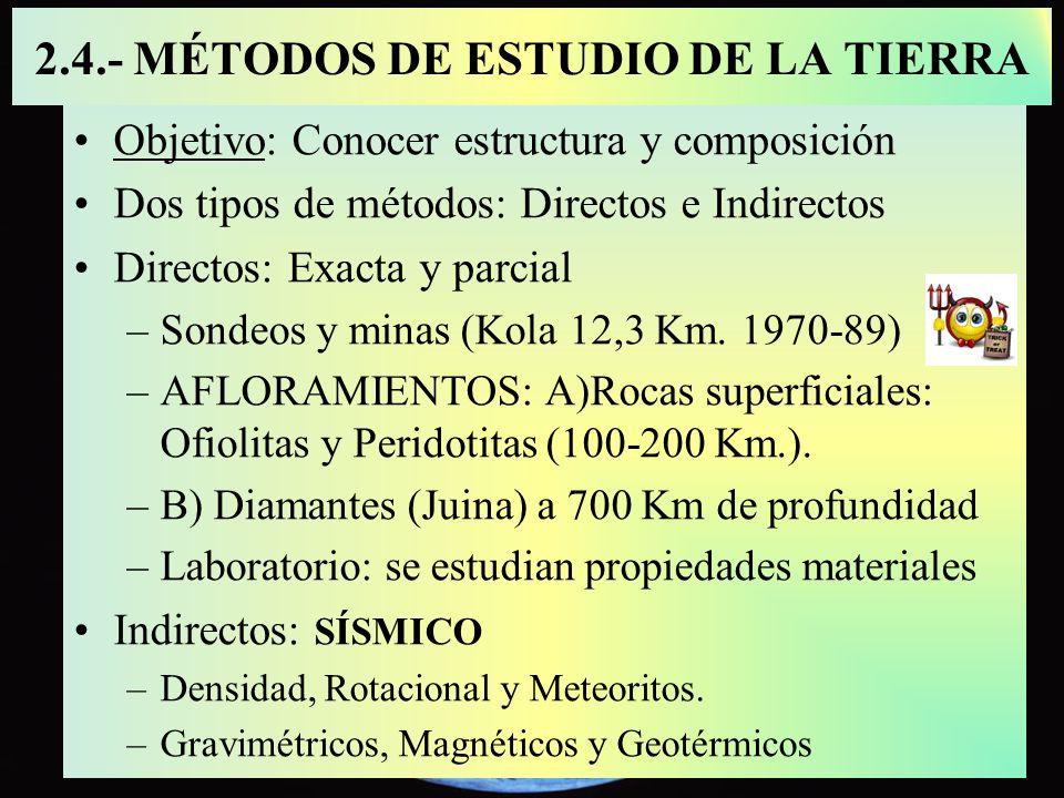 2.4.- MÉTODOS DE ESTUDIO DE LA TIERRA Objetivo: Conocer estructura y composición Dos tipos de métodos: Directos e Indirectos Directos: Exacta y parcia