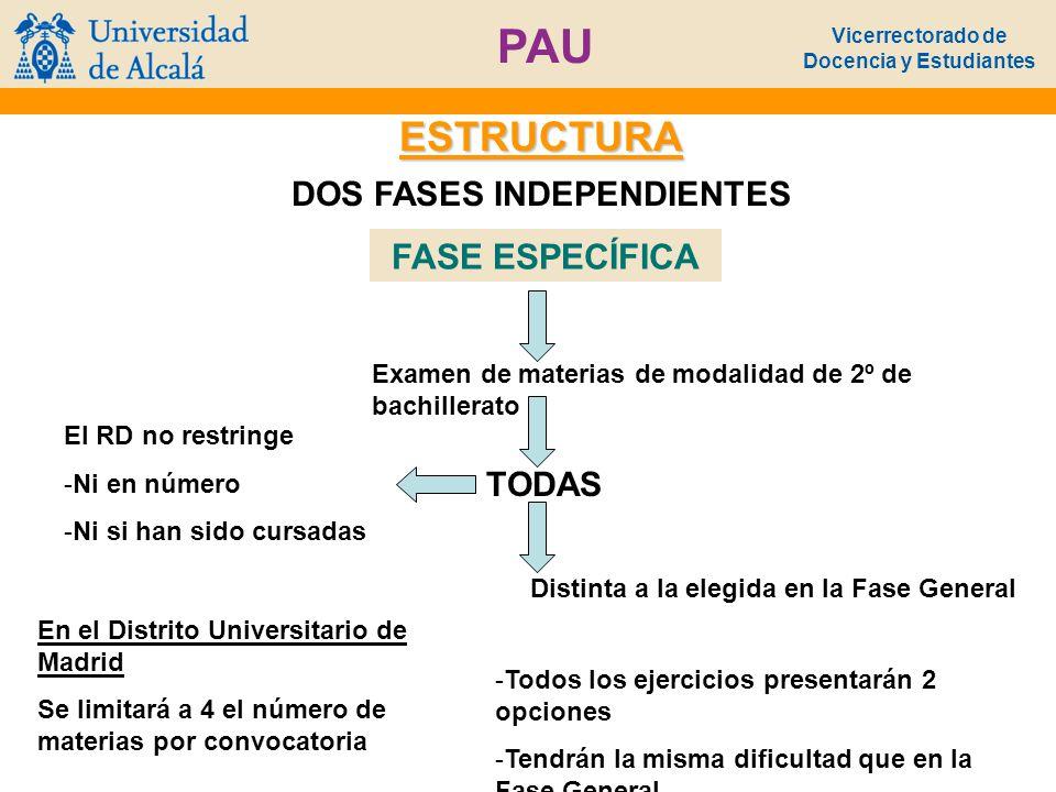 Vicerrectorado de Docencia y Estudiantes PAU ESTRUCTURA DOS FASES INDEPENDIENTES FASE ESPECÍFICA Examen de materias de modalidad de 2º de bachillerato