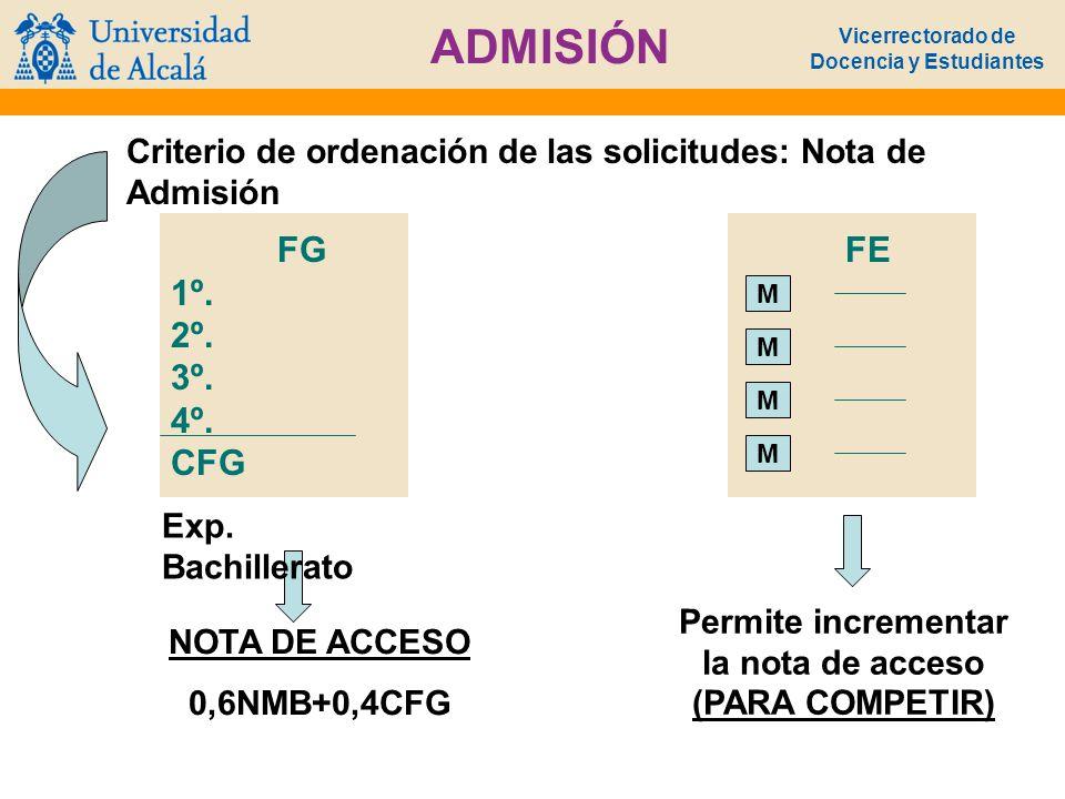 Vicerrectorado de Docencia y Estudiantes ADMISIÓN FG 1º. 2º. 3º. 4º. CFG FE M M M M Exp. Bachillerato NOTA DE ACCESO 0,6NMB+0,4CFG Criterio de ordenac