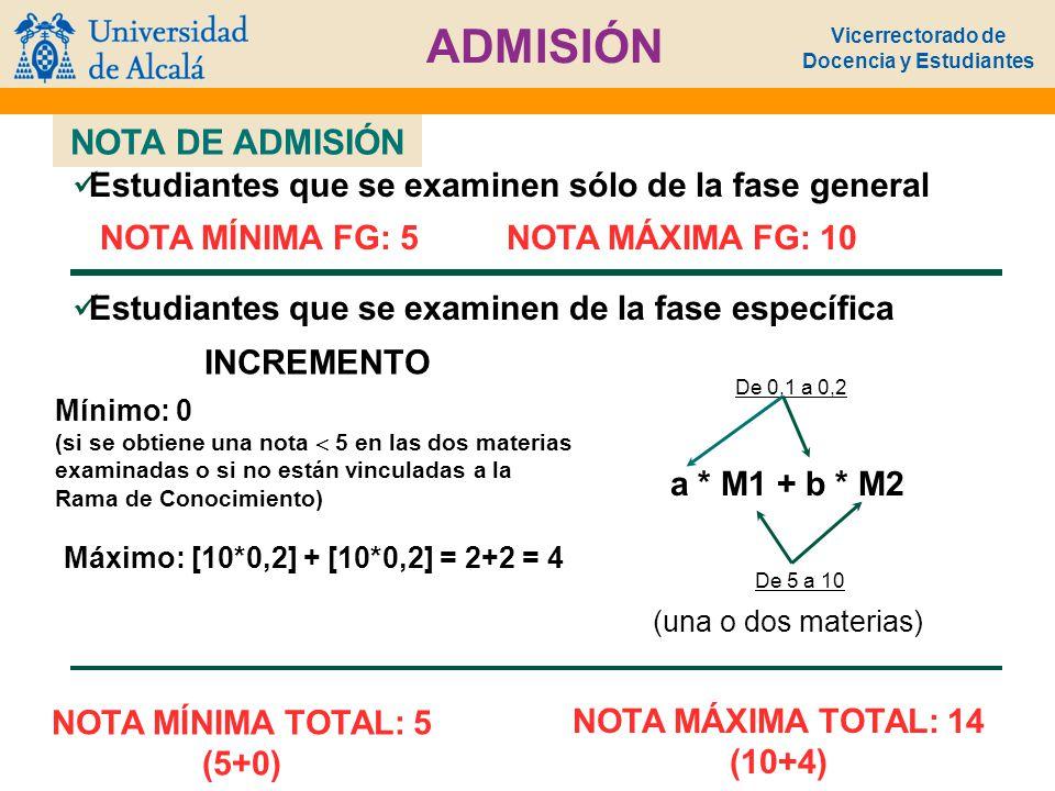 Vicerrectorado de Docencia y Estudiantes ADMISIÓN Estudiantes que se examinen sólo de la fase general NOTA MÍNIMA FG: 5 Máximo: [10*0,2] + [10*0,2] =