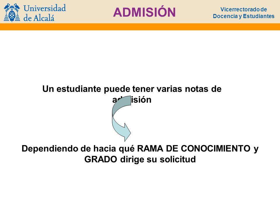 Vicerrectorado de Docencia y Estudiantes ADMISIÓN Un estudiante puede tener varias notas de admisión Dependiendo de hacia qué RAMA DE CONOCIMIENTO y G