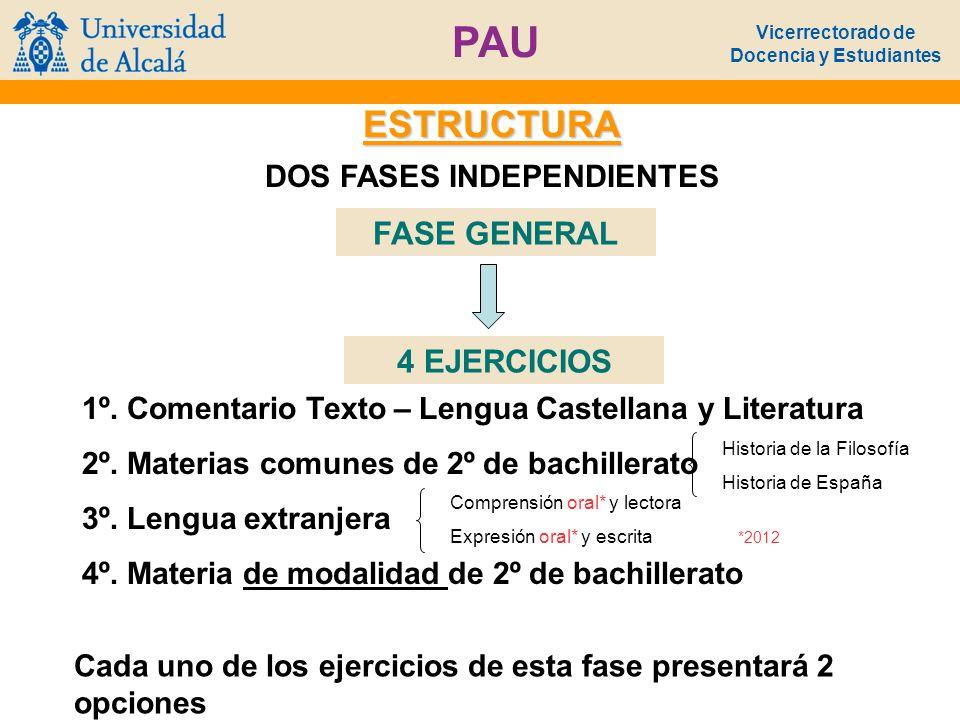 Vicerrectorado de Docencia y Estudiantes PAU ESTRUCTURA DOS FASES INDEPENDIENTES FASE ESPECÍFICA Examen de materias de modalidad de 2º de bachillerato El RD no restringe -Ni en número -Ni si han sido cursadas En el Distrito Universitario de Madrid Se limitará a 4 el número de materias por convocatoria Distinta a la elegida en la Fase General -Todos los ejercicios presentarán 2 opciones -Tendrán la misma dificultad que en la Fase General TODAS