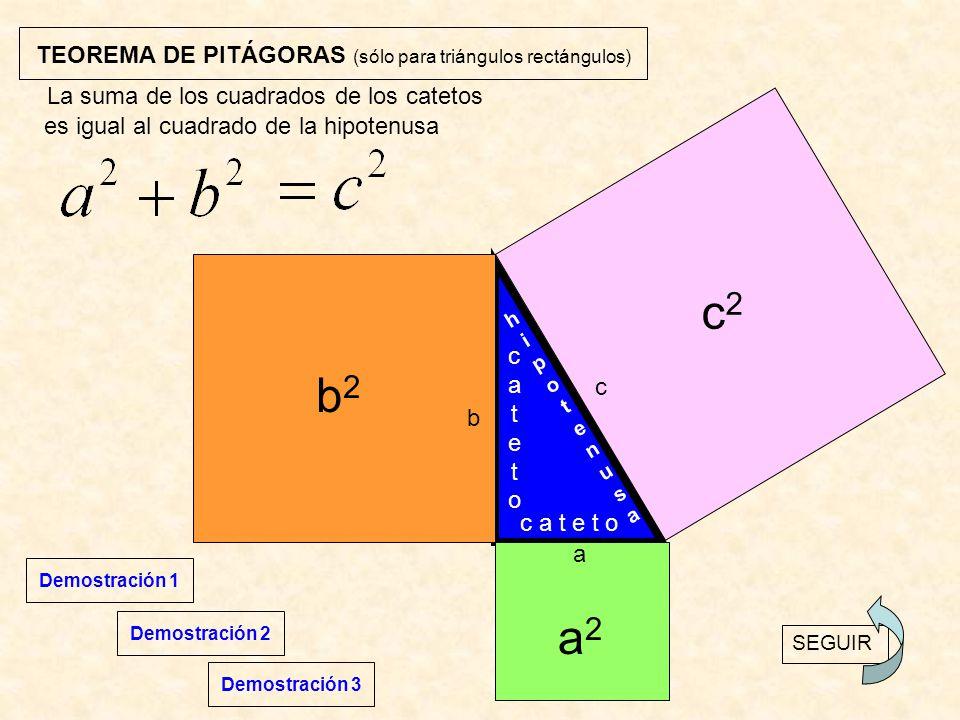 TEOREMA DE PITÁGORAS (sólo para triángulos rectángulos) La suma de los cuadrados de los catetos c a t e t o catetocateto hipotenusahipotenusa a b c a2