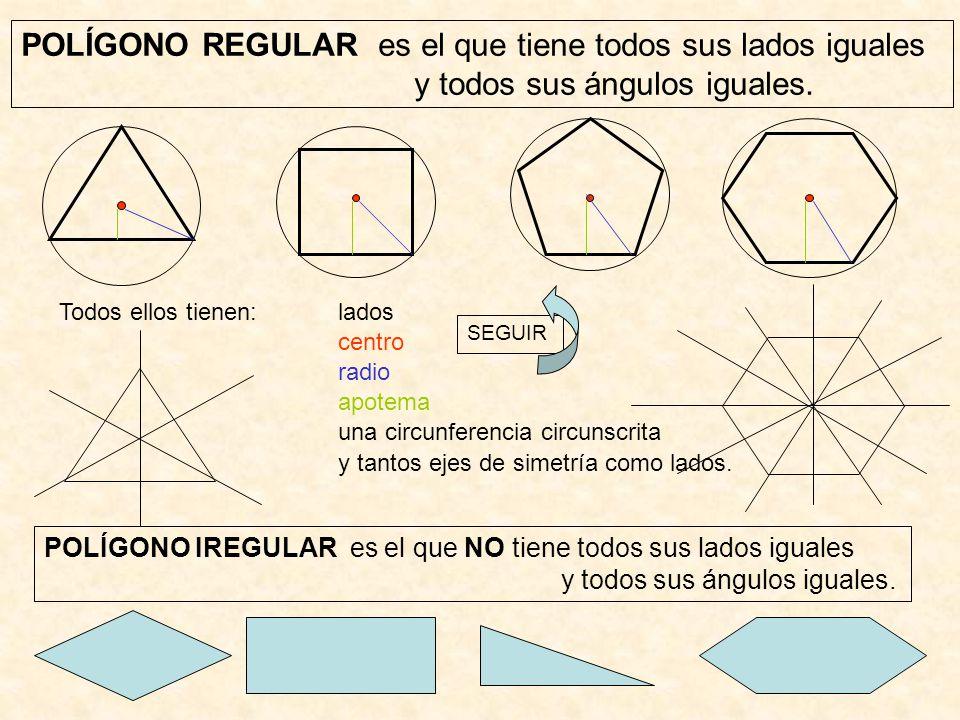 POLÍGONO REGULAR es el que tiene todos sus lados iguales y todos sus ángulos iguales. Todos ellos tienen: una circunferencia circunscrita centro radio