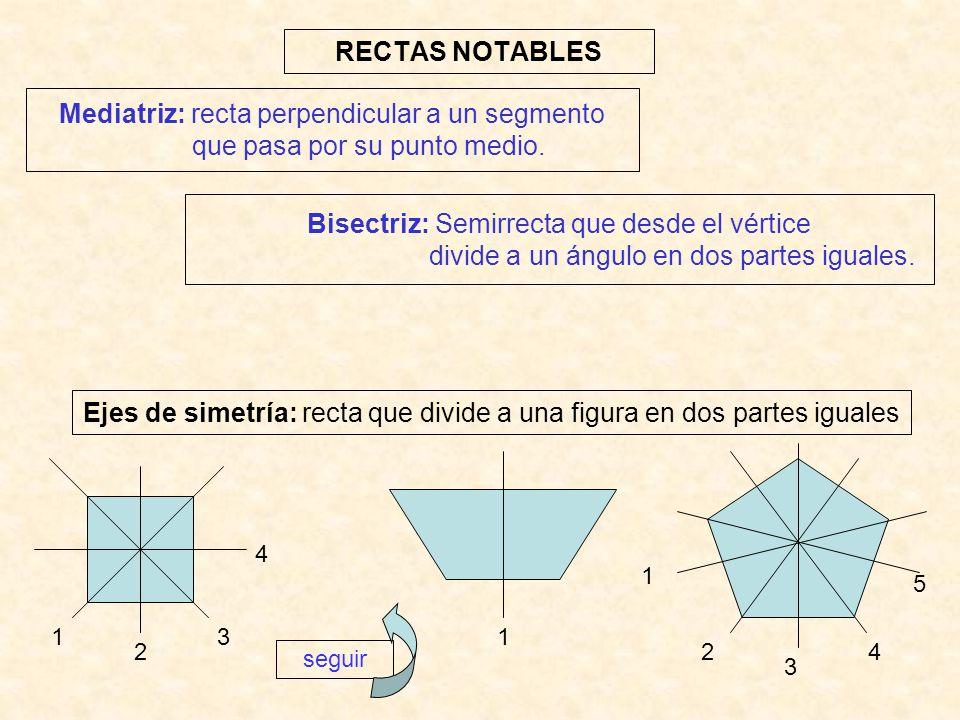 RECTAS NOTABLES Mediatriz: recta perpendicular a un segmento que pasa por su punto medio. Bisectriz: Semirrecta que desde el vértice divide a un ángul