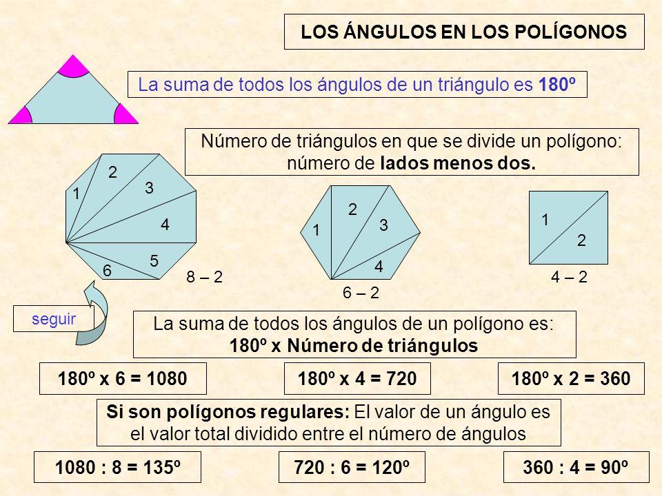 LOS ÁNGULOS EN LOS POLÍGONOS La suma de todos los ángulos de un polígono es: 180º x Número de triángulos Número de triángulos en que se divide un polí