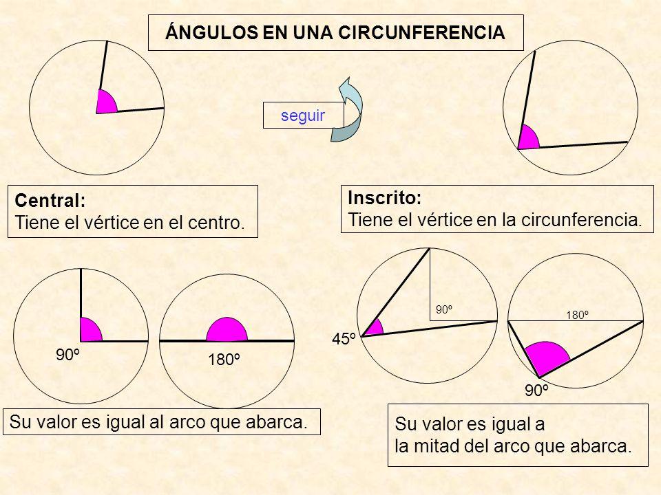 ÁNGULOS EN UNA CIRCUNFERENCIA Central: Tiene el vértice en el centro. Inscrito: Tiene el vértice en la circunferencia. 90º 180º 45º 90º 180º 90º Su va