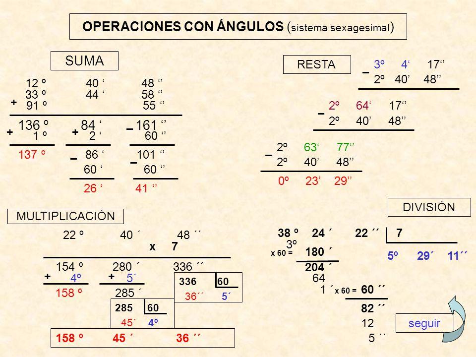 OPERACIONES CON ÁNGULOS ( sistema sexagesimal ) SUMA RESTA 12 º 40 48 91 º 55 33 º 44 58 136 º 84 161 + 60 101 60 41 + 2 86 60 – 26 + 1 º 137 º – – 3º