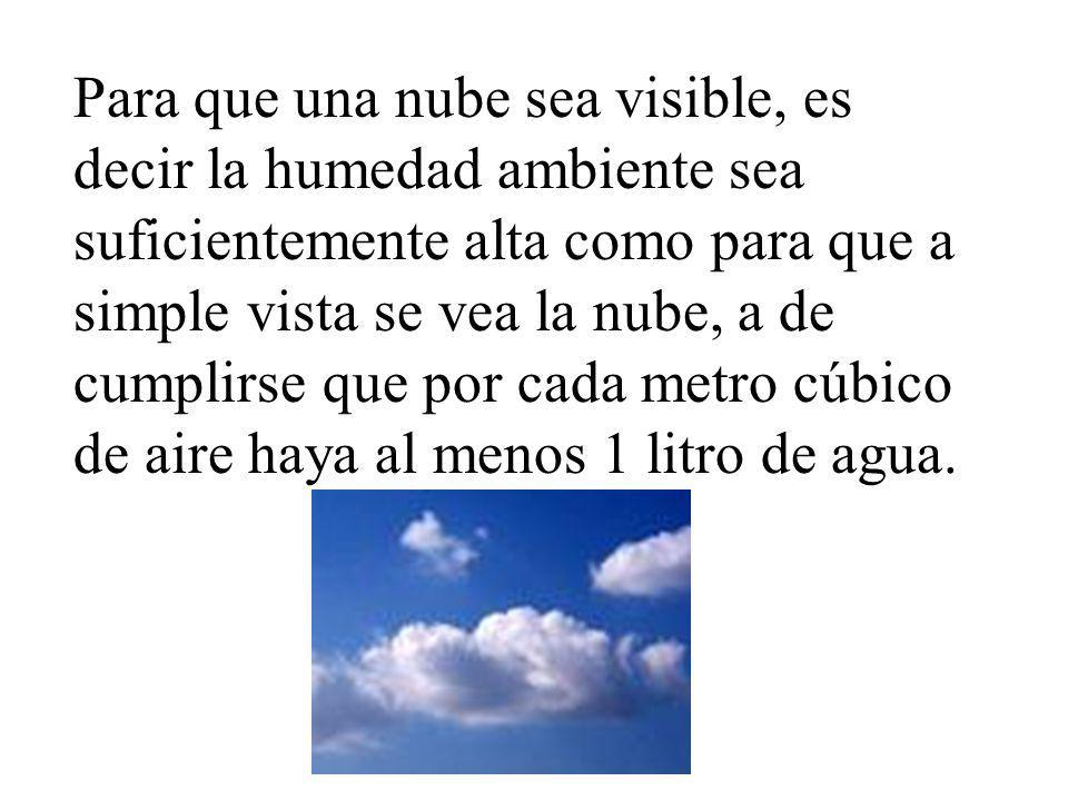 Para que una nube sea visible, es decir la humedad ambiente sea suficientemente alta como para que a simple vista se vea la nube, a de cumplirse que p