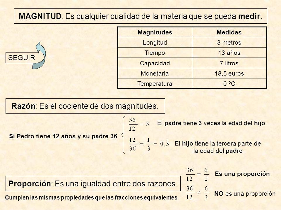 MAGNITUD: Es cualquier cualidad de la materia que se pueda medir. MagnitudesMedidas Longitud3 metros Tiempo13 años Capacidad7 litros Monetaria18,5 eur