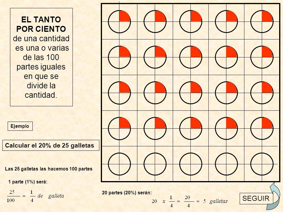 EL TANTO POR CIENTO de una cantidad es una o varias de las 100 partes iguales en que se divide la cantidad. Ejemplo Calcular el 20% de 25 galletas Las