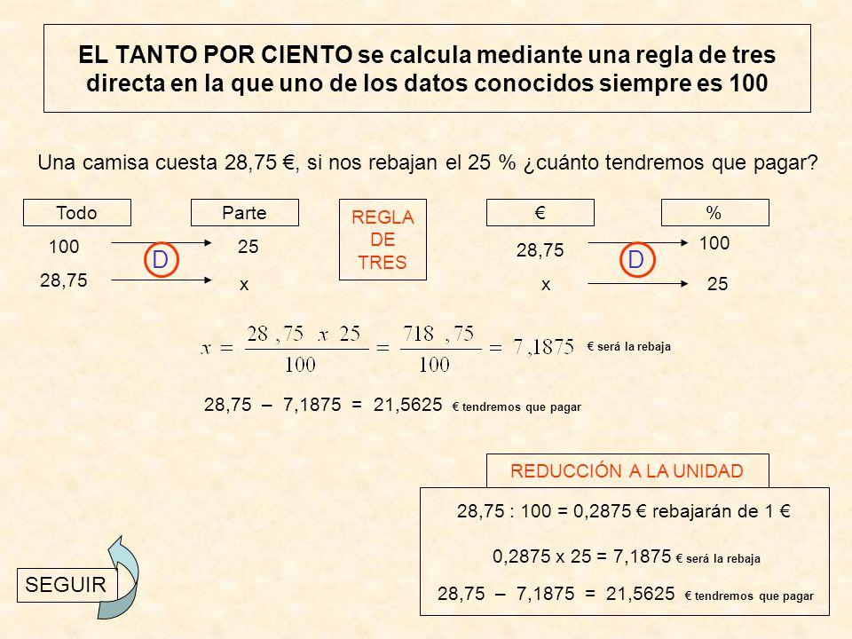 EL TANTO POR CIENTO se calcula mediante una regla de tres directa en la que uno de los datos conocidos siempre es 100 Una camisa cuesta 28,75, si nos rebajan el 25 % ¿cuánto tendremos que pagar.