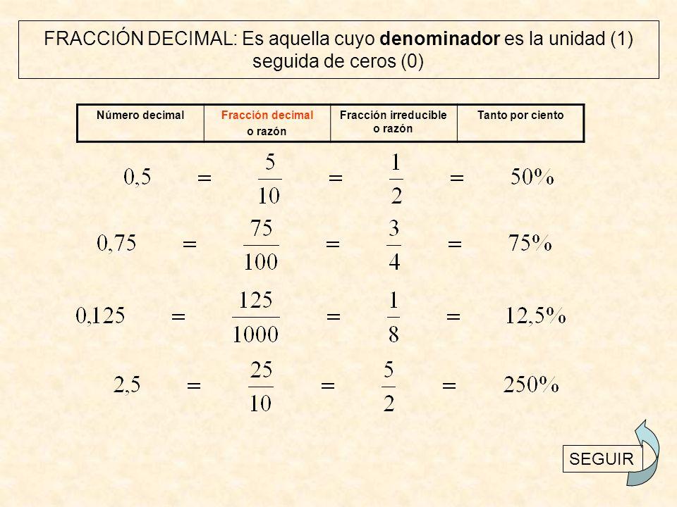 FRACCIÓN DECIMAL: Es aquella cuyo denominador es la unidad (1) seguida de ceros (0) Número decimalFracción decimal o razón Fracción irreducible o razón Tanto por ciento SEGUIR