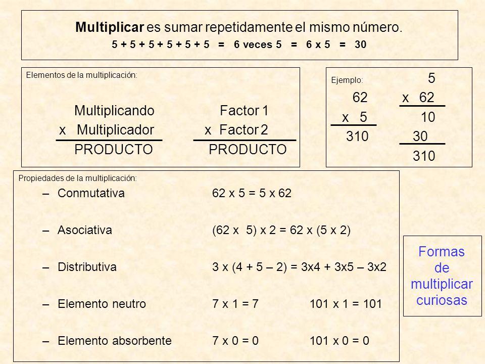 Multiplicar es sumar repetidamente el mismo número. 5 + 5 + 5 + 5 + 5 + 5 = 6 veces 5 = 6 x 5 = 30 Elementos de la multiplicación: MultiplicandoFactor