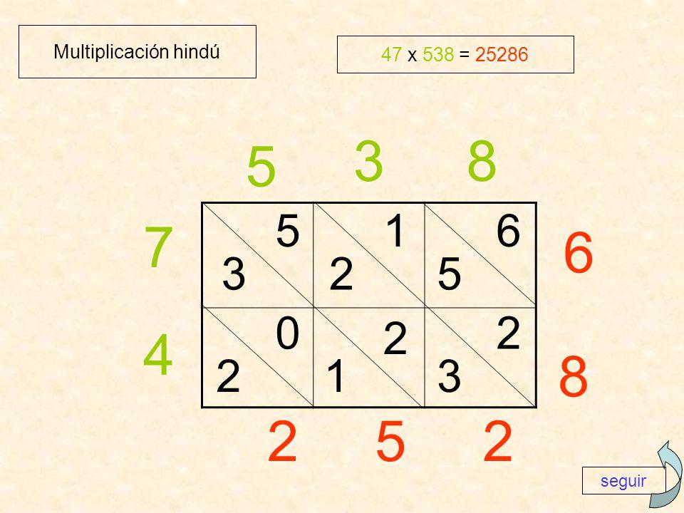 Multiplicación hindú 47 x 538 = 25286 4 5 7 38 3 5 2 1 5 6 21 2 3 2 0 6 8 252 seguir