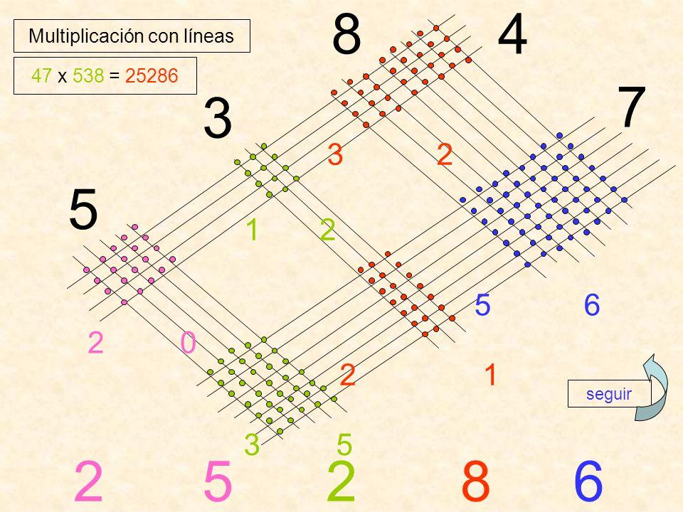 Multiplicación con líneas 47 x 538 = 25286 68252 5 6 3 2 2 1 1 2 3 5 2 0 5 3 84 7 seguir