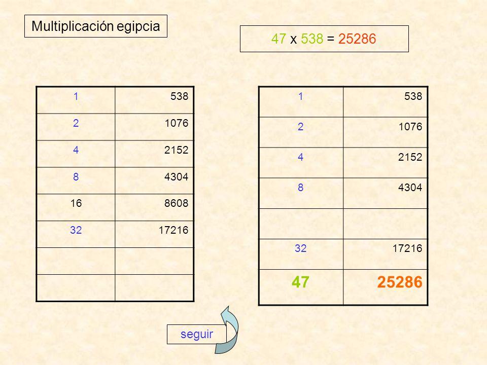 Multiplicación egipcia 1538 21076 42152 84304 168608 3217216 47 x 538 = 25286 1538 21076 42152 84304 3217216 4725286 seguir