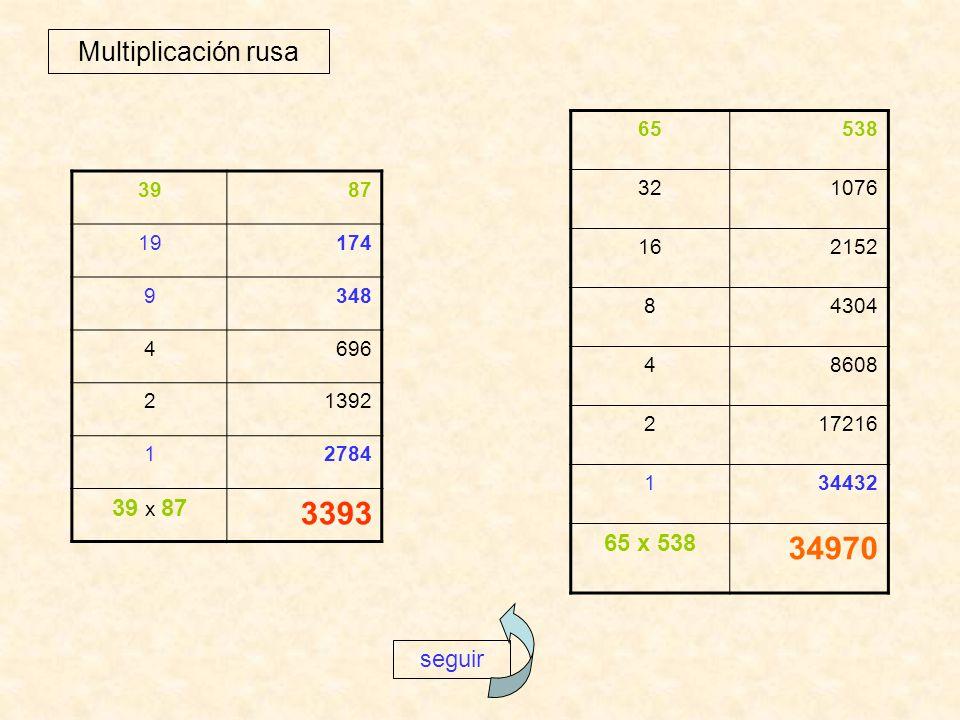 Multiplicación rusa 3987 19174 9348 4696 21392 12784 39 x 87 3393 65538 321076 162152 84304 48608 217216 134432 65 x 538 34970 seguir