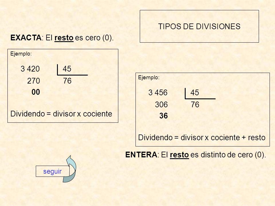 TIPOS DE DIVISIONES Ejemplo: 3 420 45 270 76 00 Dividendo = divisor x cociente EXACTA: El resto es cero (0). Ejemplo: 3 456 45 306 76 36 Dividendo = d