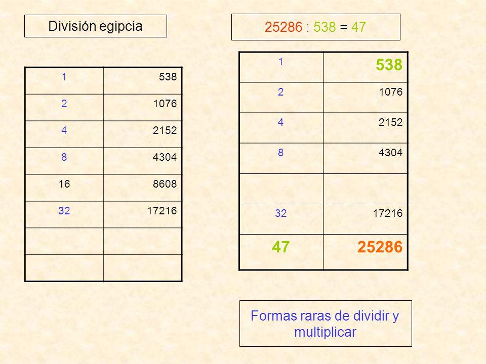 División egipcia 1538 21076 42152 84304 168608 3217216 25286 : 538 = 47 1 538 21076 42152 84304 3217216 4725286 Formas raras de dividir y multiplicar