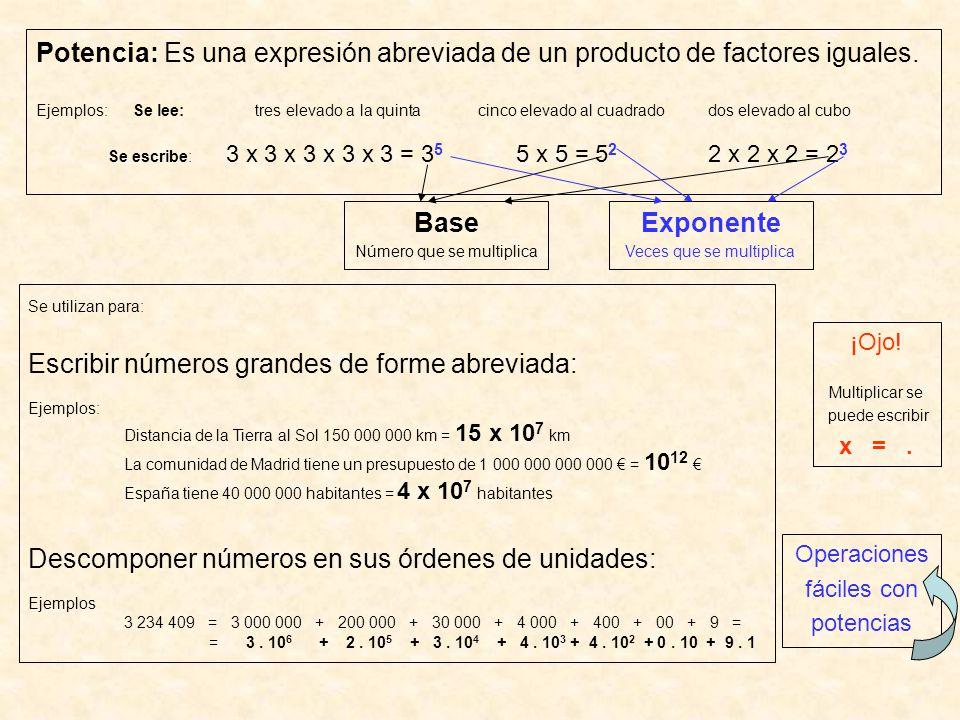 Potencia: Es una expresión abreviada de un producto de factores iguales. Ejemplos: Se lee: tres elevado a la quinta cinco elevado al cuadradodos eleva