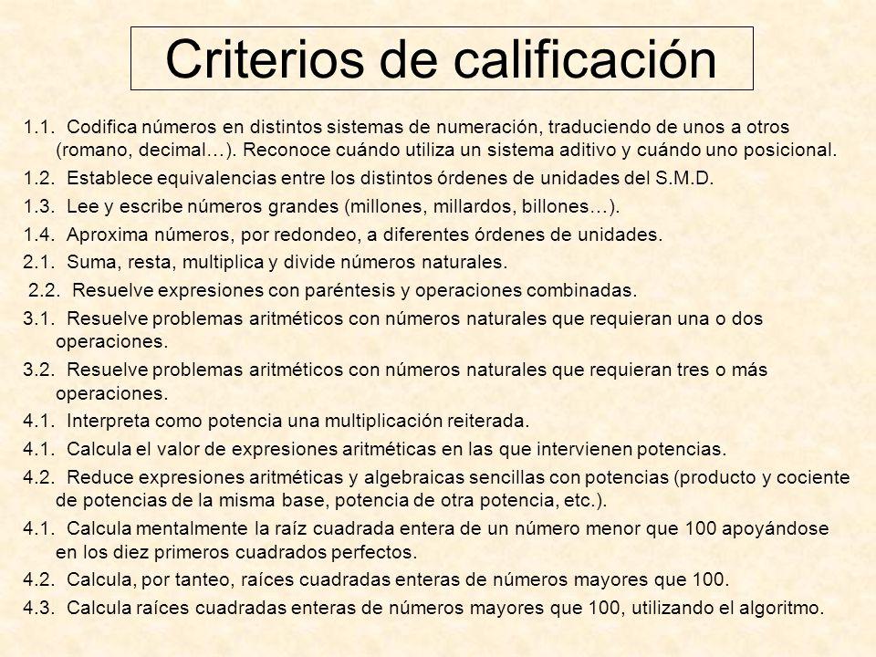 Criterios de calificación 1.1. Codifica números en distintos sistemas de numeración, traduciendo de unos a otros (romano, decimal…). Reconoce cuándo u