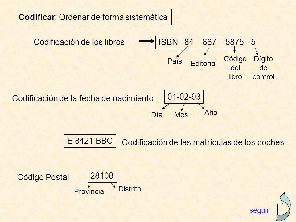 Codificar: Ordenar de forma sistemática Codificación de los libros ISBN 84 – 667 – 5875 - 5 País Editorial Código del libro Dígito de control Codifica