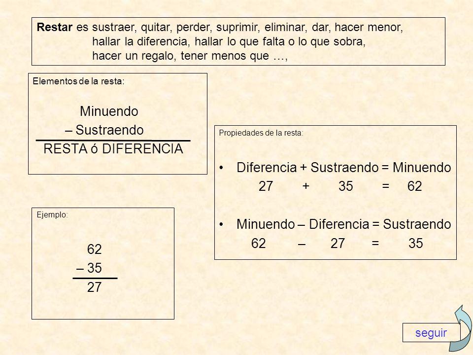 Multiplicar es sumar repetidamente el mismo número.
