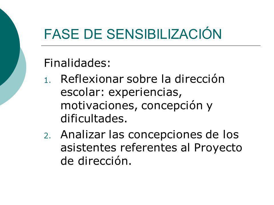 FASE DE CONOCIMIENTO CIENTÍFICO Y CONCEPTUALIZACIÓN Finalidades: 1.