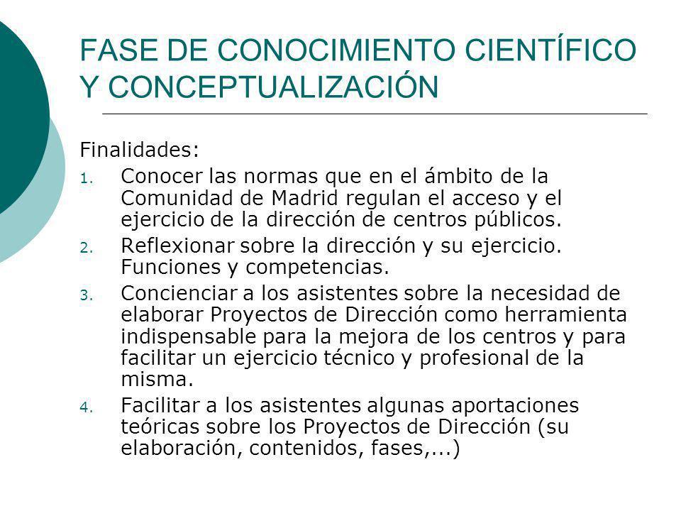 FASE DE CONOCIMIENTO CIENTÍFICO Y CONCEPTUALIZACIÓN Finalidades: 1. Conocer las normas que en el ámbito de la Comunidad de Madrid regulan el acceso y