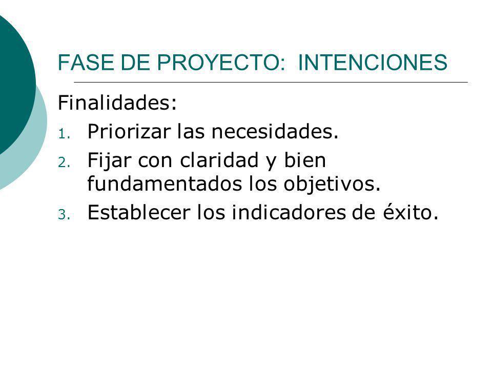 FASE DE PROYECTO: INTENCIONES Finalidades: 1. Priorizar las necesidades. 2. Fijar con claridad y bien fundamentados los objetivos. 3. Establecer los i