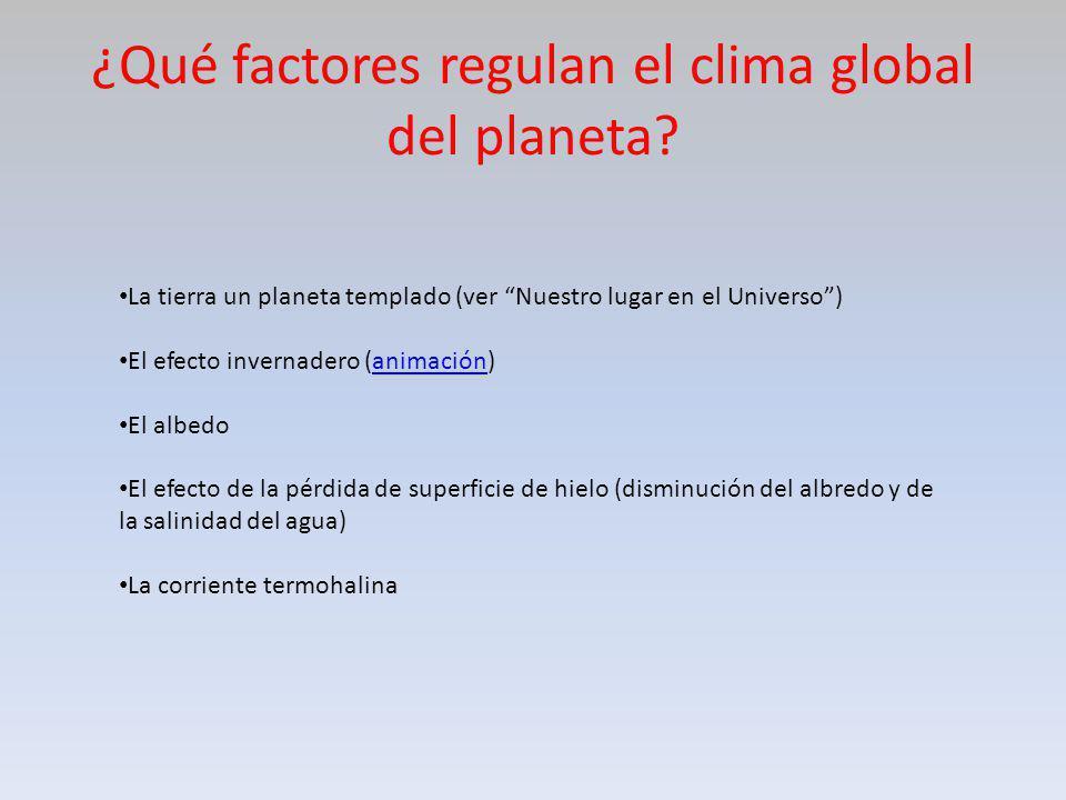 ¿Qué factores regulan el clima global del planeta? La tierra un planeta templado (ver Nuestro lugar en el Universo) El efecto invernadero (animación)a