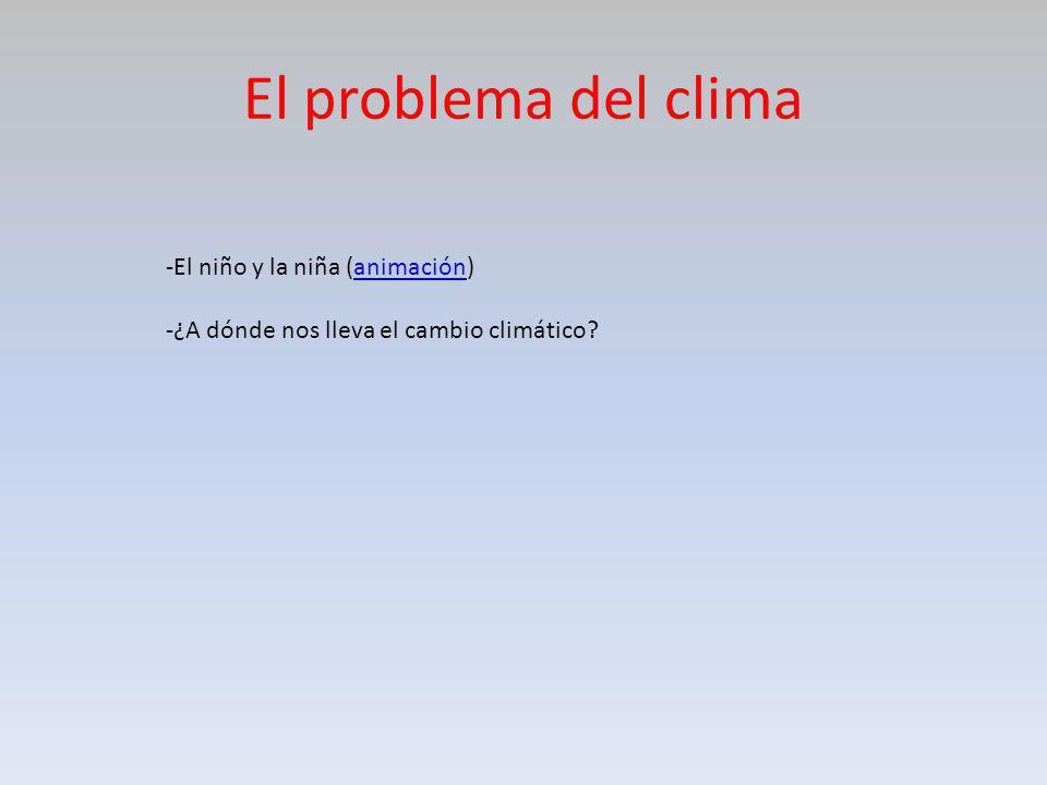 El problema del clima -El niño y la niña (animación)animación -¿A dónde nos lleva el cambio climático?