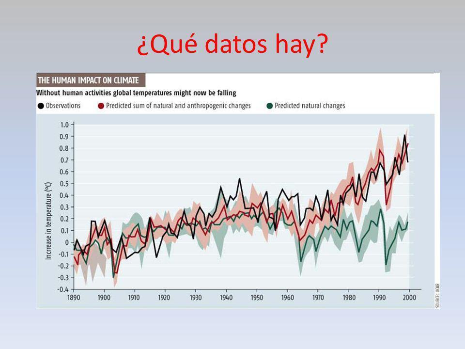 ¿Qué datos hay?