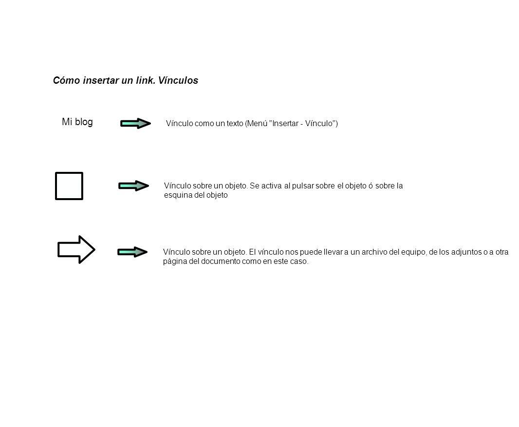 Mi blog Cómo insertar un link. Vínculos Vínculo como un texto (Menú