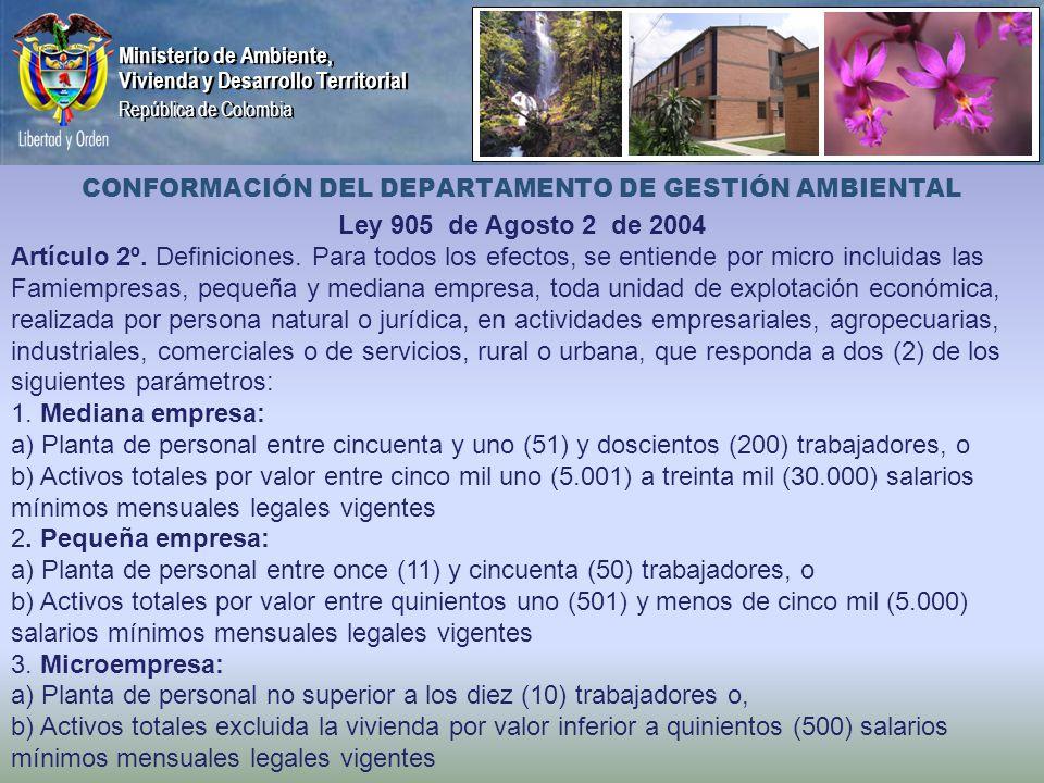 Ministerio de Ambiente, Vivienda y Desarrollo Territorial República de Colombia Ministerio de Ambiente, Vivienda y Desarrollo Territorial República de Colombia Ley 905 de Agosto 2 de 2004 Artículo 2º.