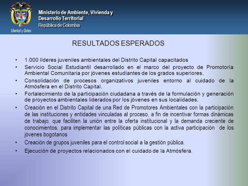 PRESIDENCIA DE LA REPÚBLICA Ministerio de Ambiente, Vivienda y Desarrollo Territorial Ministerio de Ambiente, Vivienda y Desarrollo Territorial República de Colombia Ministerio de Ambiente, Vivienda y Desarrollo Territorial República de Colombia Indicadores 1.No.