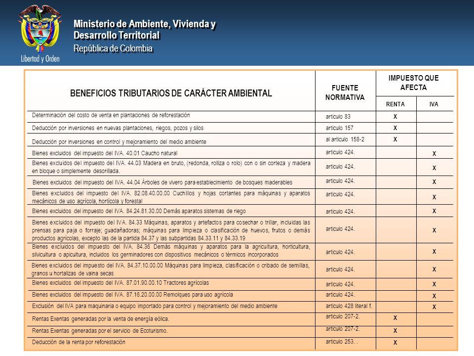 Ministerio de Ambiente, Vivienda y Desarrollo Territorial República de Colombia Ministerio de Ambiente, Vivienda y Desarrollo Territorial República de Colombia Incentivos Tributarios Vigentes Ley 223 de 1995 Deducción de hasta el 20% en la Renta Líquida por inversiones en mejoramiento y control ambiental.