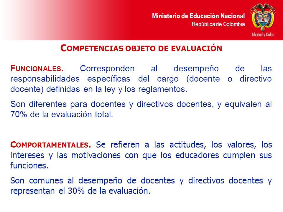 Ministerio de Educación Nacional República de Colombia C OMPETENCIAS OBJETO DE EVALUACIÓN F UNCIONALES. Corresponden al desempeño de las responsabilid