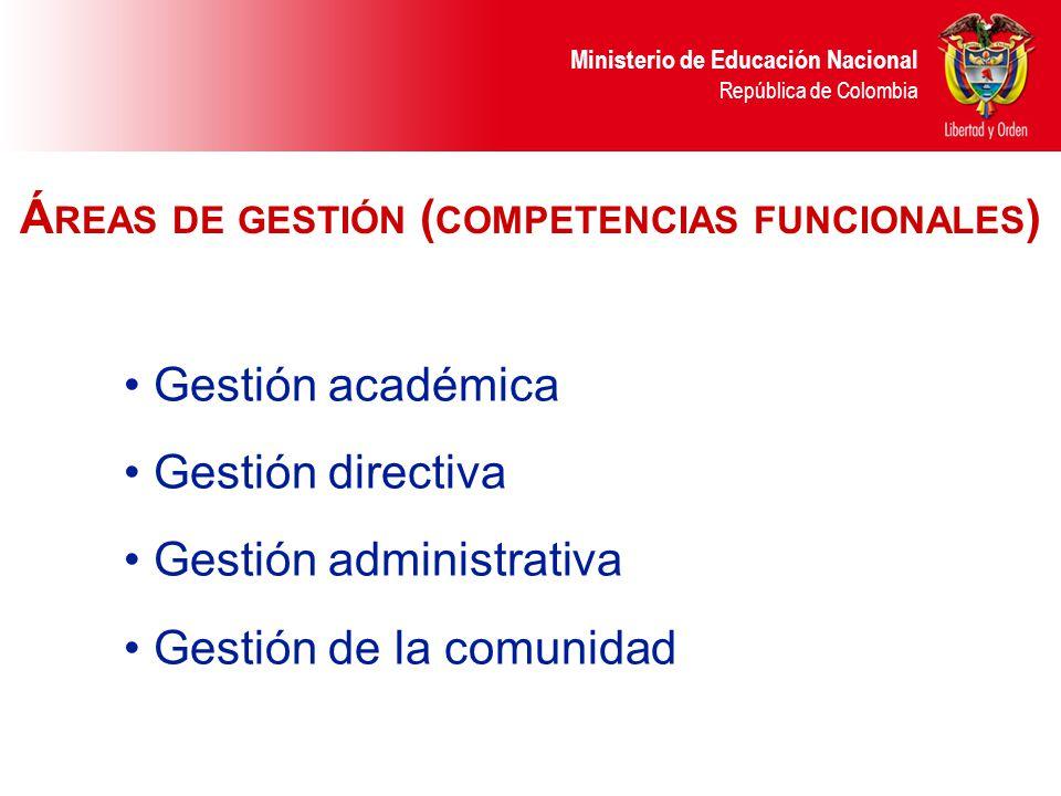 Ministerio de Educación Nacional República de Colombia Á REAS DE GESTIÓN ( COMPETENCIAS FUNCIONALES ) Gestión académica Gestión directiva Gestión admi