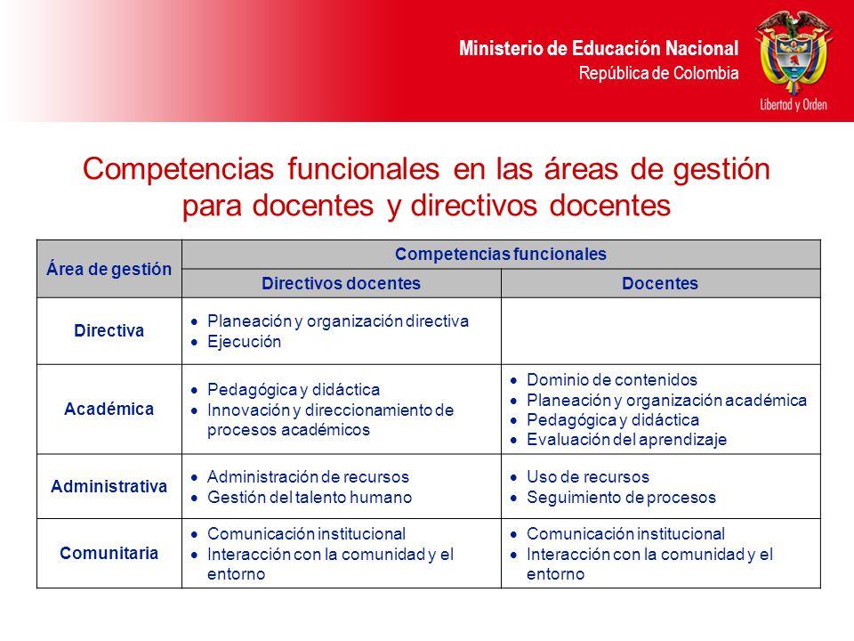 Ministerio de Educación Nacional República de Colombia Competencias funcionales en las áreas de gestión para docentes y directivos docentes Área de ge